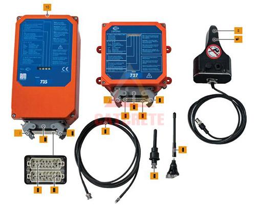 Hbc Radiomatic 727 735 Remote Transmitter And Radio